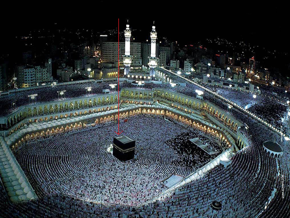 The Kabah stone In Mecca