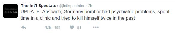 Twitter: The Int'l Spectator