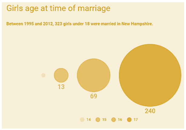 Dating age laws in new hampshire